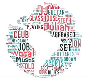 Muso Club Wordle