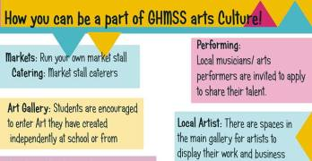 GHMSS ARTS Gala and NIGHT Market