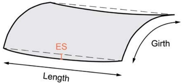 Edge straightness deviation of a curved panel - Fig6_20