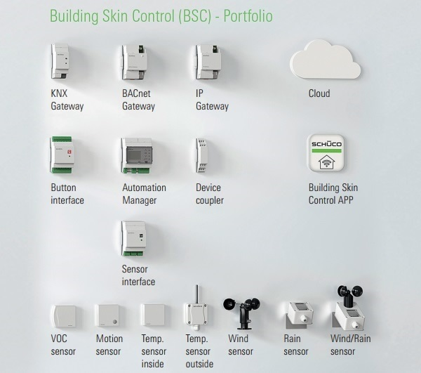 Picture credits: Schüco International KG The Building Skin Control system platform networks the Schüco units in the building envelope with each other. It can be connected via open interfaces to standardised building management systems.