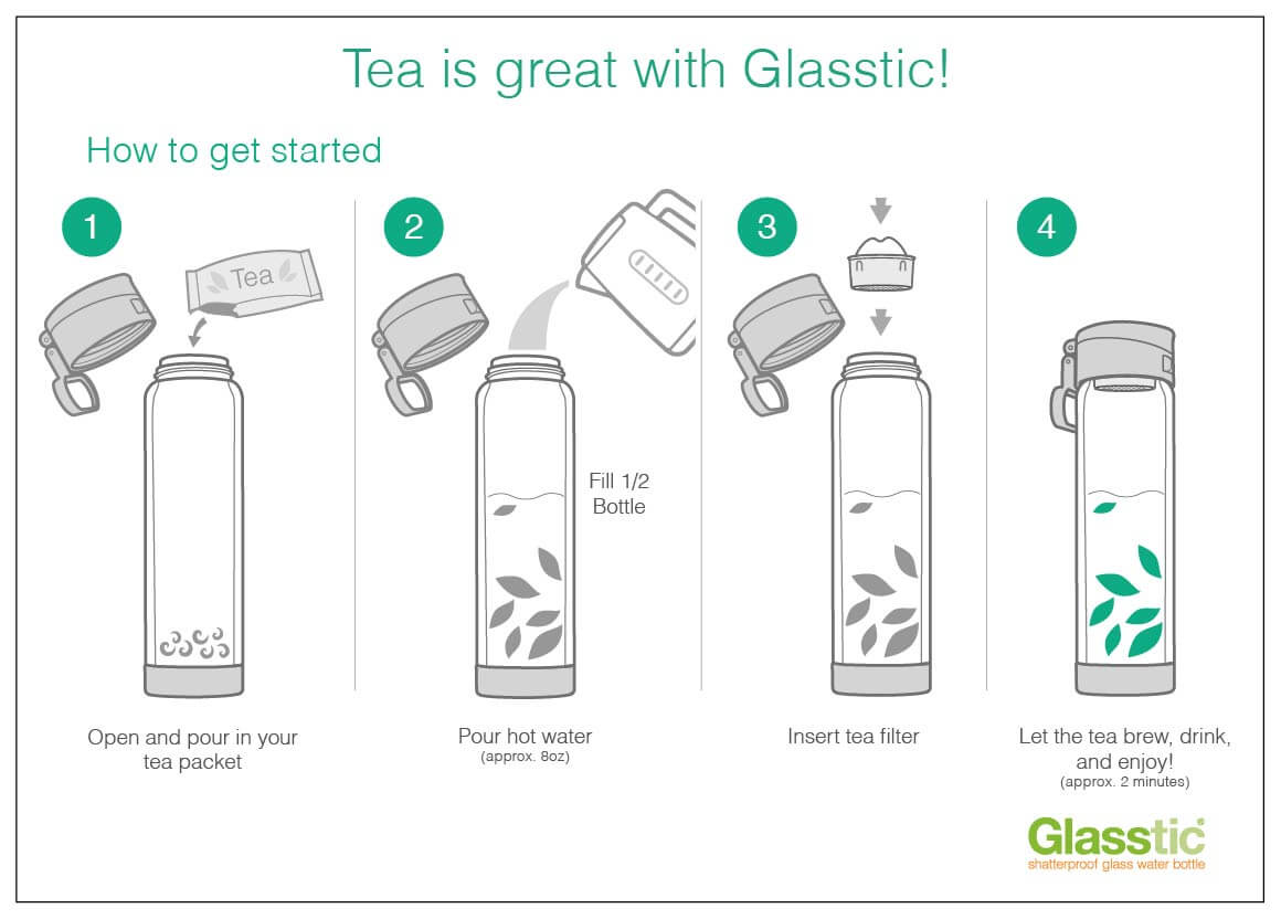 hight resolution of glasstic tea filter instructions jpg wide mouth glass water bottle