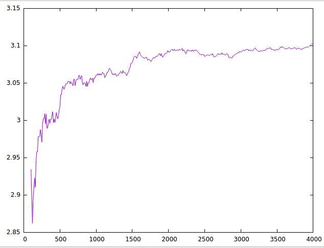 Calculo_de_pi_mediante_la_variante_de_Euler_de_la_serie_armonica_3.png