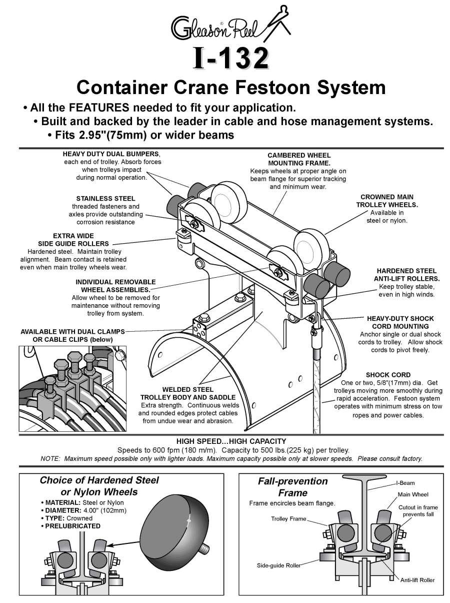 GleasonDirect.com: Cable Management: Engineered Products
