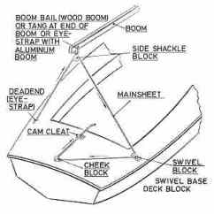 Standing Rigging Diagram H4 Wiring Basic Running 29 Images Small Sailboats Chapter 5