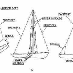 Standing Rigging Diagram Nordyne Electric Furnace Wiring Build Your Own Boat