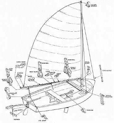 Diagram Yacht Rigging Diagram
