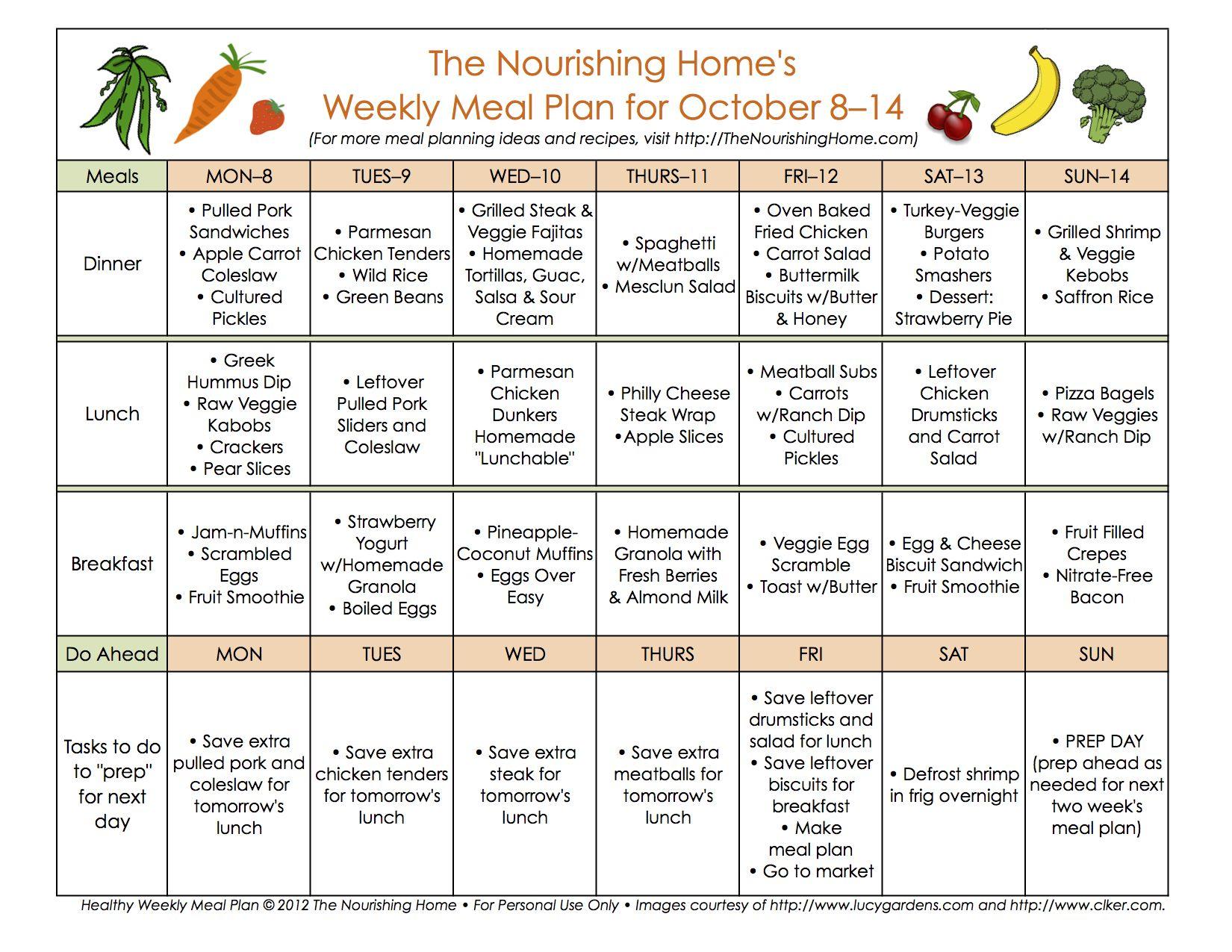 Body Beast Meal Plan Spreadsheet