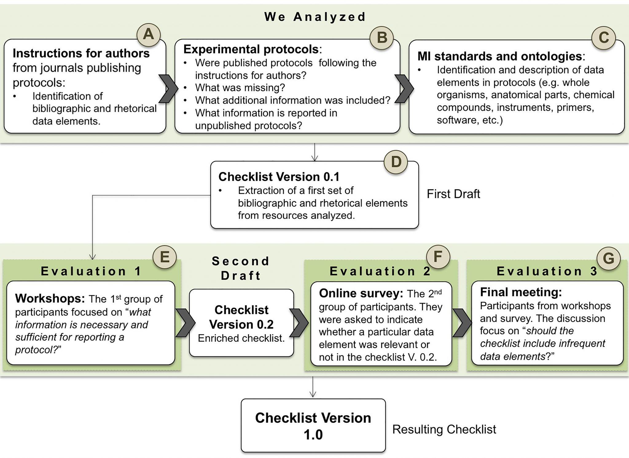 Excel Expert Certification Sample Test