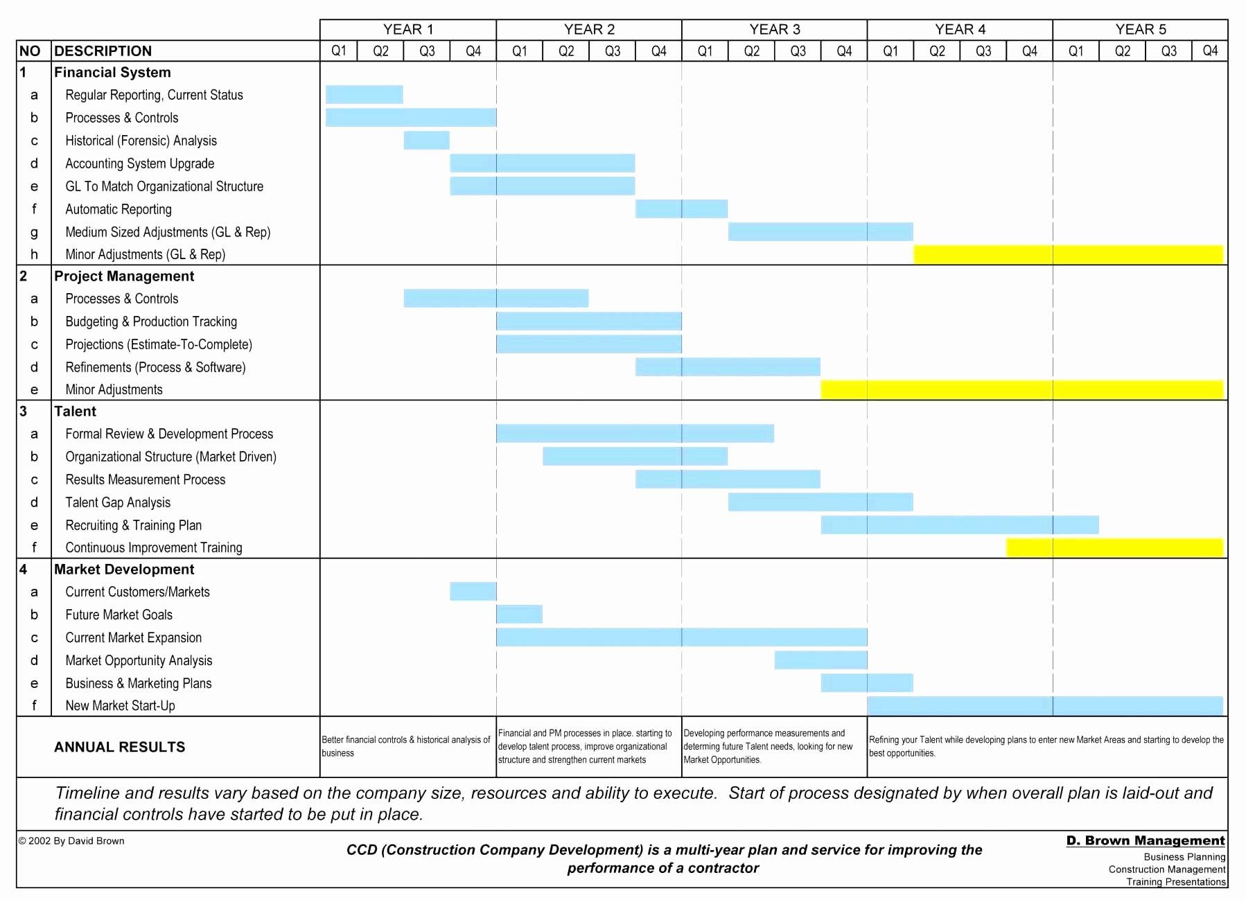 Excel Skills Assessment Template