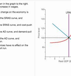 bmp diagram template simple wiring diagram schema comprehensive metabolic panel diagram bmp diagram template [ 2025 x 1194 Pixel ]