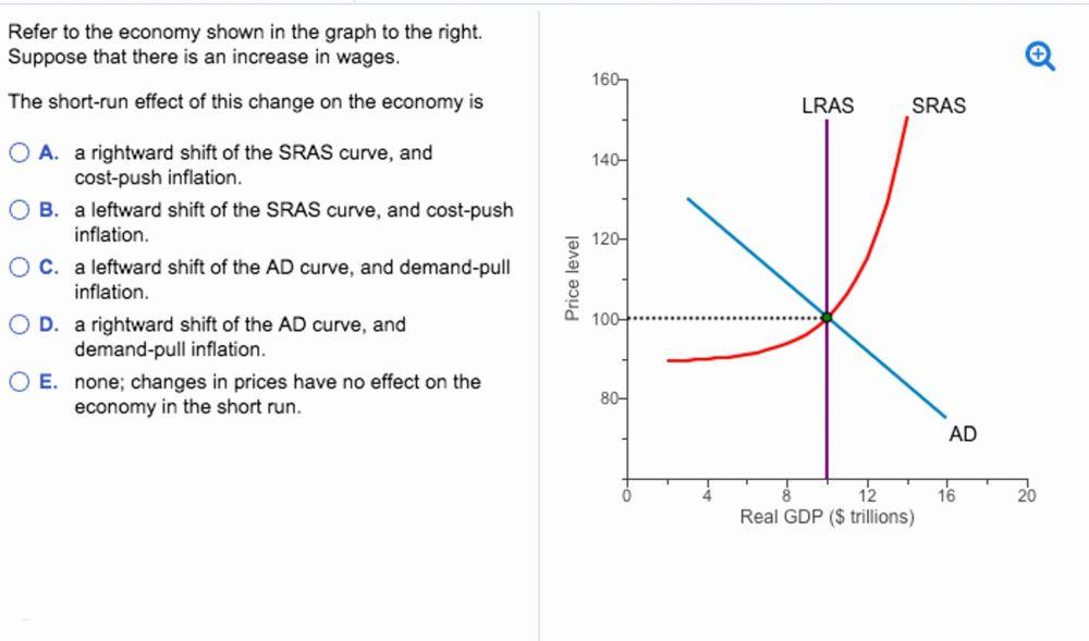 medium resolution of bmp diagram template simple wiring diagram schema comprehensive metabolic panel diagram bmp diagram template