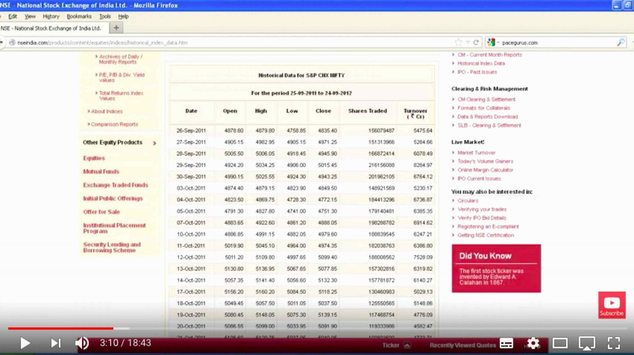 Food Cost Spreadsheet Excel