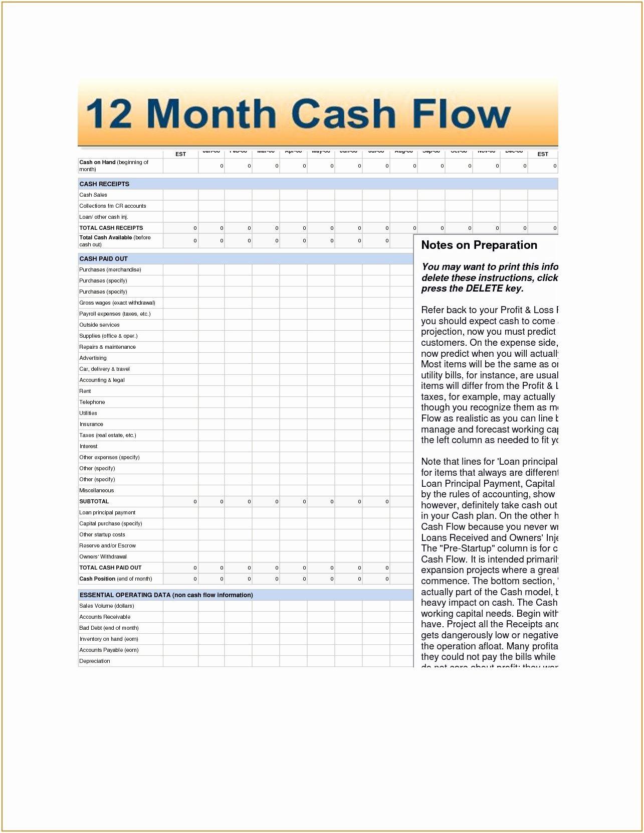 Hoa Accounting Spreadsheet