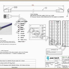 Network Diagram Excel Cinderella Plot Powerpoint Template Glendale Community Document House Wiring Inspirationa Ethernet Rj45 Isometric Drawing