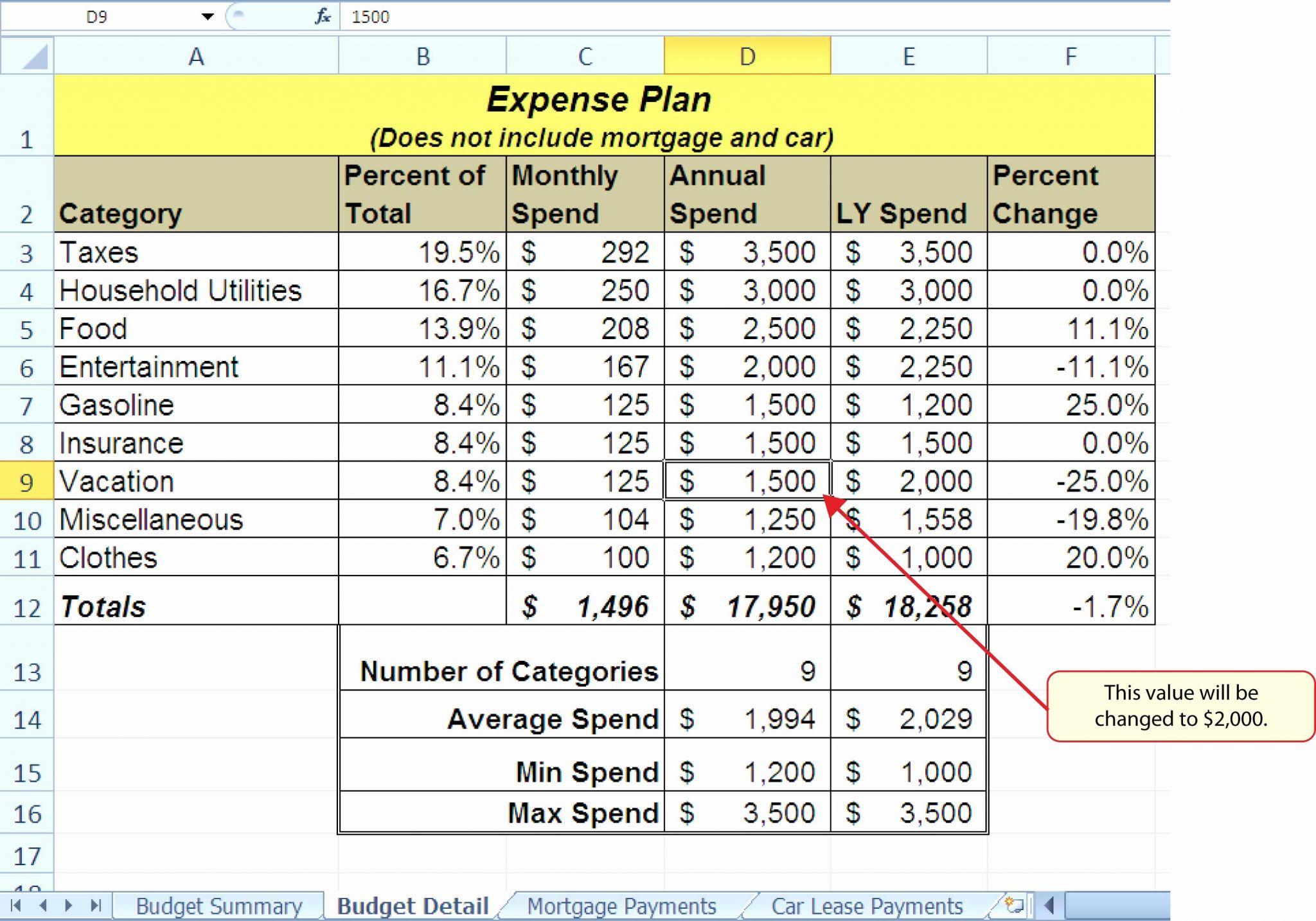 Vehicle Costysis Spreadsheet