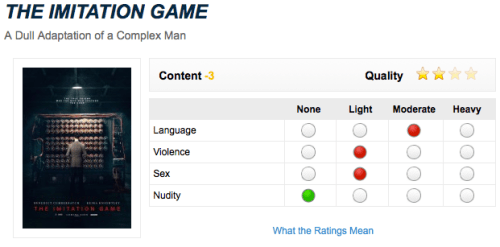 Screen Capture of the rating for The Imitation Game