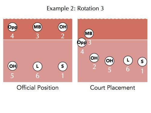Example 2b
