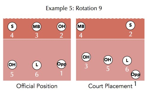 Example 5b