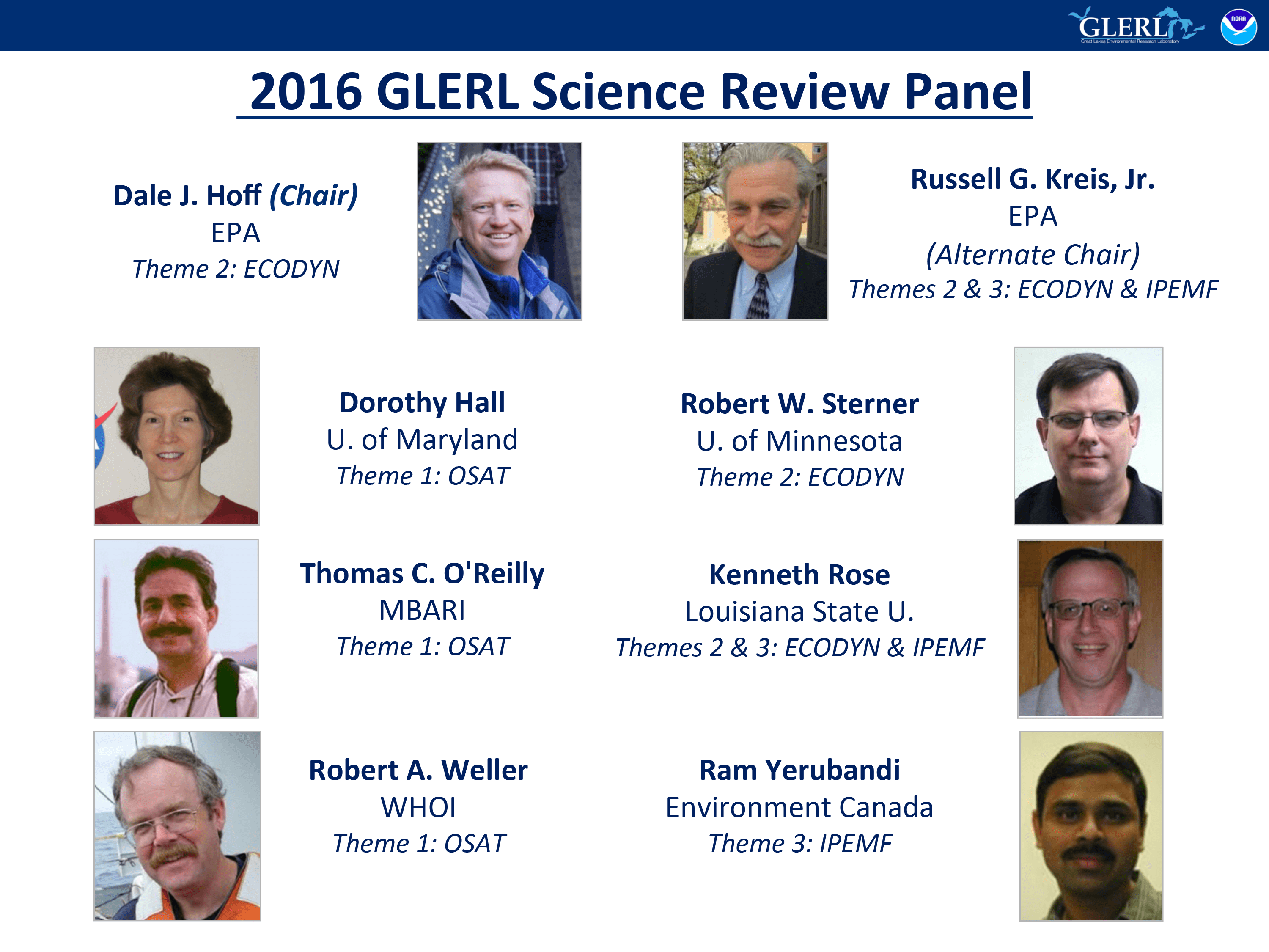 Glerl Laboratory Review Noaa Great Lakes