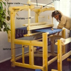 Diagram Of Weaving Loom Goodman Aruf Wiring Learning About Looms
