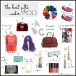 Holiday Gift Guide Vol. 1: Best Gifts Under $100