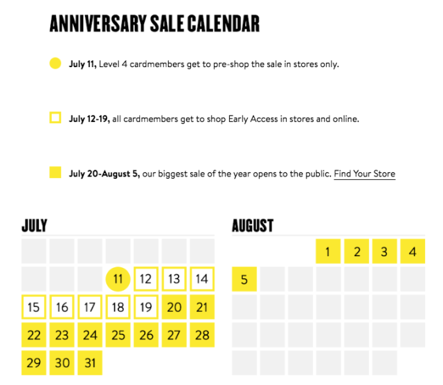 How to Shop the Nordstrom Anniversary Sale 2018