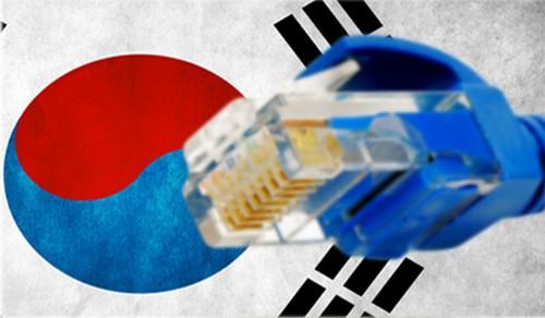Fastest Internet Speeds South Korea