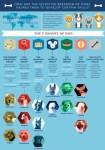Dog Breeding Specialized Skills Infographic