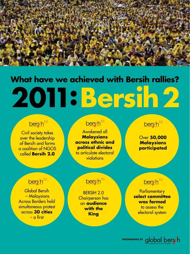 bersih-rally-achievements2-1