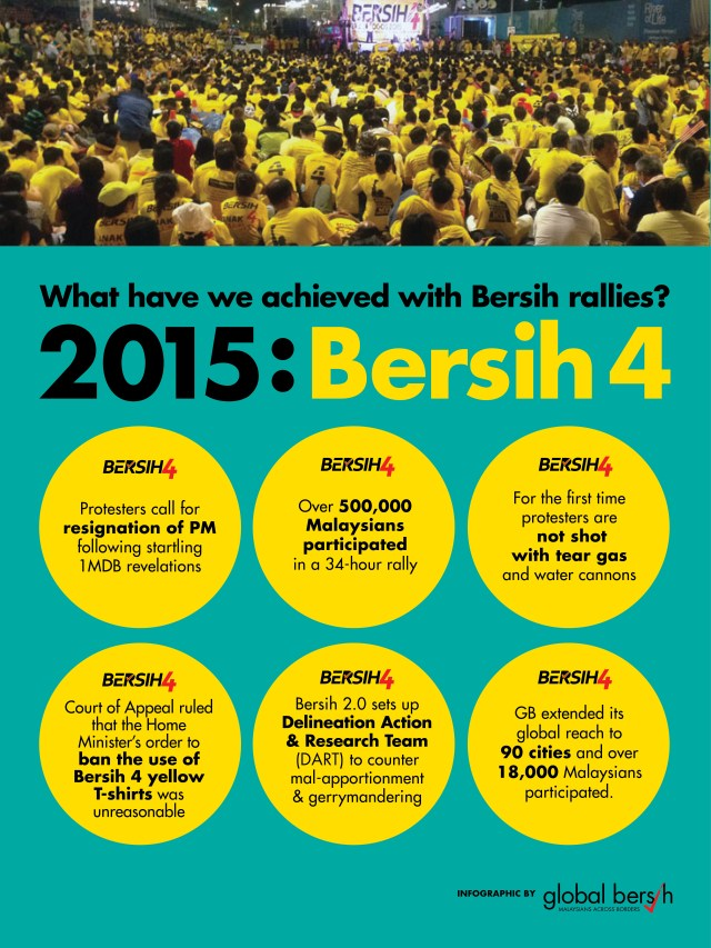 bersih-rally-achievements4-2