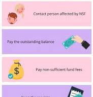 what is nsf fee