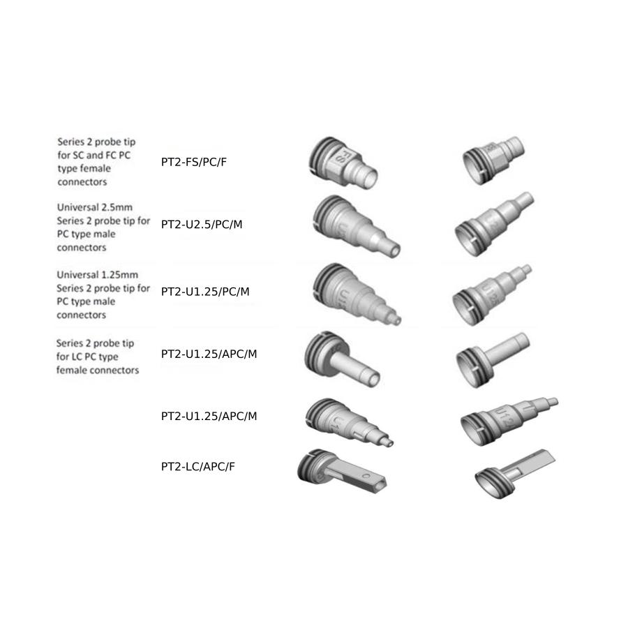 Deviser 2831-PRO