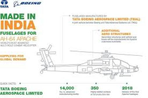 Image result for AH-64 Apache fuselage tata advanced systems