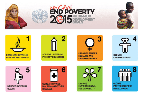Millennium Development Goals, United Nations, global education magazine