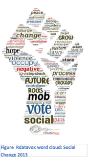 Figure  Rdatavox word cloud Social Change 2013, Global Education Magazine