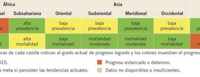 Itahisa Perez Tendencias 2012 Global Education Magazine