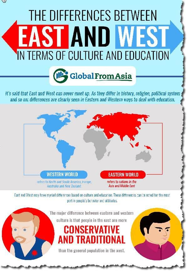 compare and contrast mass weight venn diagram 2003 ford f350 wiring the differences between east west in terms of culture education now it is your turn share this infographic on pinterest or social media show world you are knowledgeable aware today s burning