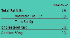 First nutrient section of a Nutrition Facts label.
