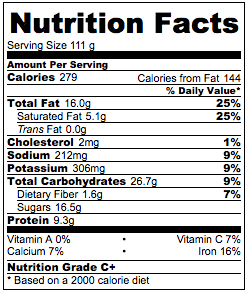 Vegan custard stuffed pumpkin nutrition facts.