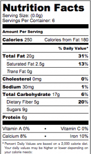 Cardamom chia seed pudding nutrition facts.