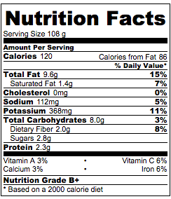 Mushroom stir fry nutrition facts.