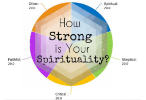 How Strong Is Your Spirituality?