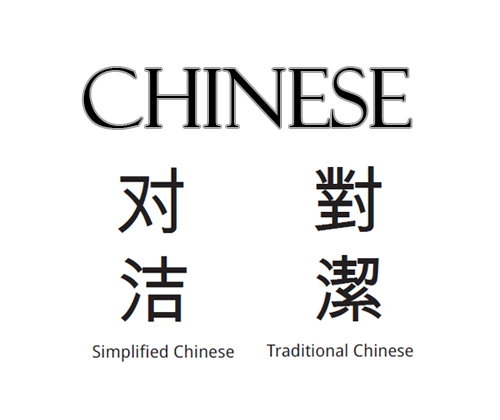 Chinese Translation Services: Simplified versus
