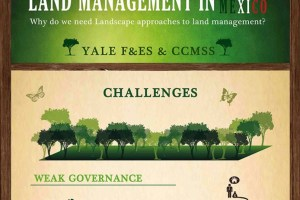Infographic: Land Management in Central Mexico – Why do we need Landscape Approaches to land management