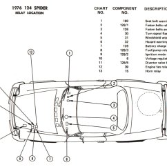 Fiat Spider Wiring Diagram 2007 Ford F150 Parts 124 Spidersweb Nl On Repeated Request