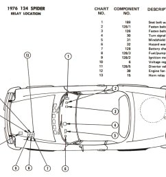 fiat 124 spider electrical schemes fiat ducato 2000 wiring diagram fiat 2000 wiring diagram [ 1897 x 1313 Pixel ]