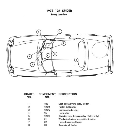 small resolution of fiat 124 spider electrical schemes fiat 124 1978 engine diagram