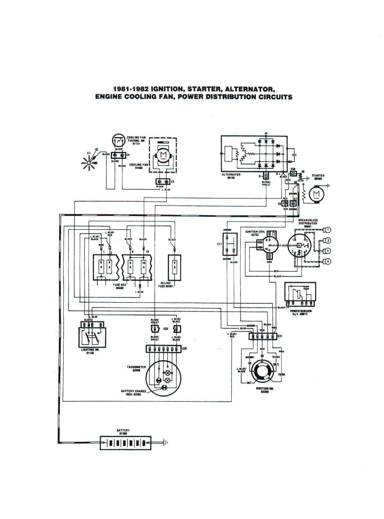 1983 Fiat 124 Electrical Schematic - Wiring Diagram M2 G L B Guitars Wiring Diagrams on