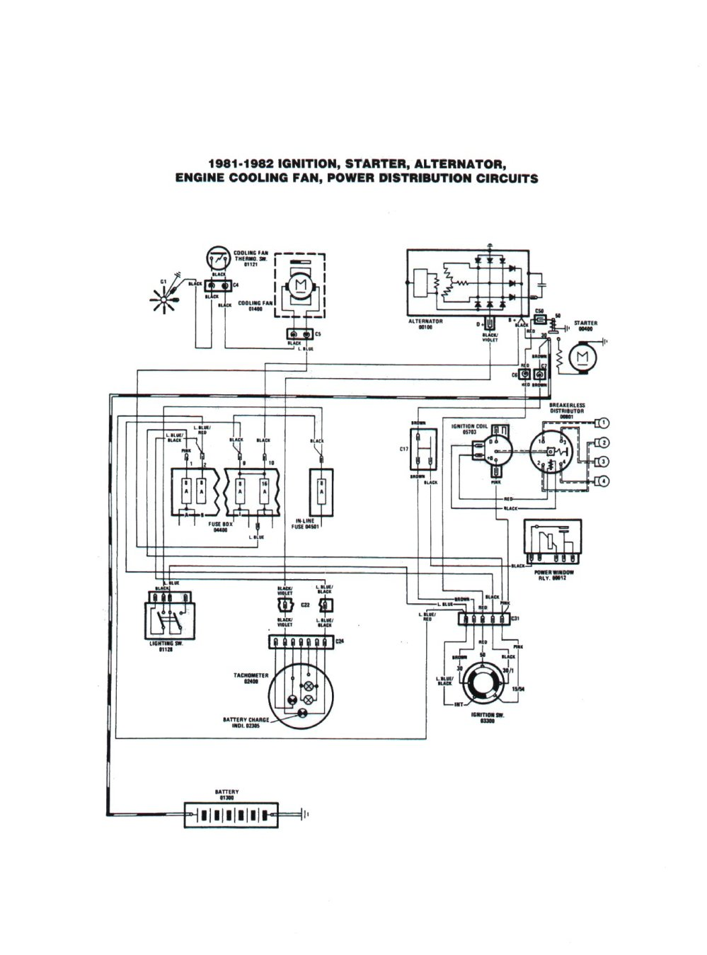 medium resolution of fiat 2000 wiring diagram wiring diagram todays rh 7 12 1813weddingbarn com fiat 124 wiring