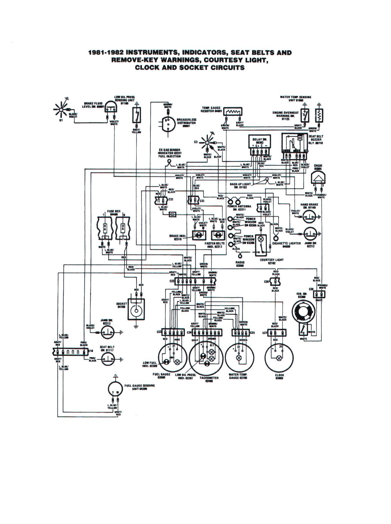 fiat spider wiring diagram u haul 4 way flat 1979 ignition diagrams 1980